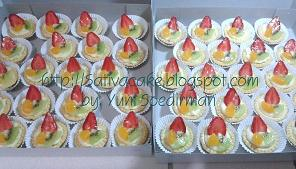 fruit pie mini